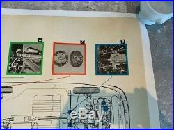 Original Vintage Factory Porsche Poster 356 Cutaway Lubrication Chart RARE